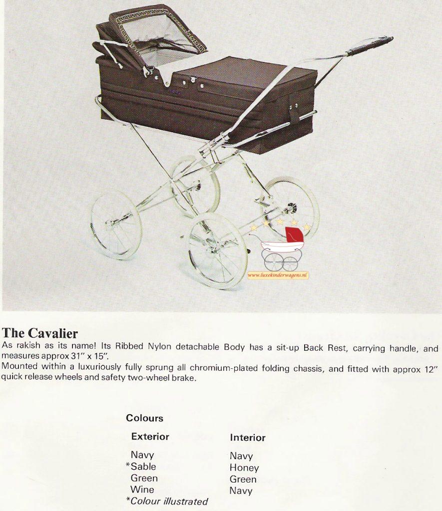 Cavalier, 1977
