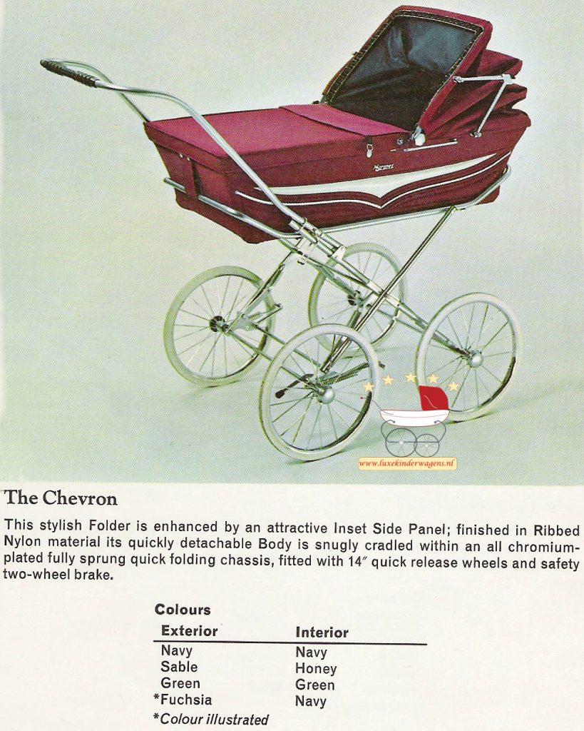 Chevron, 1975