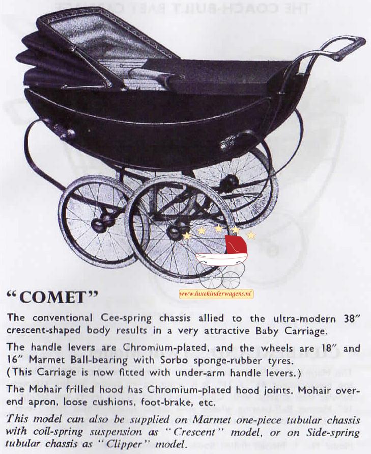 Comet, 1951