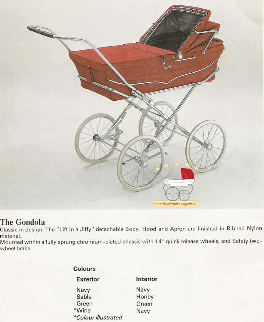 Gondola, 1976