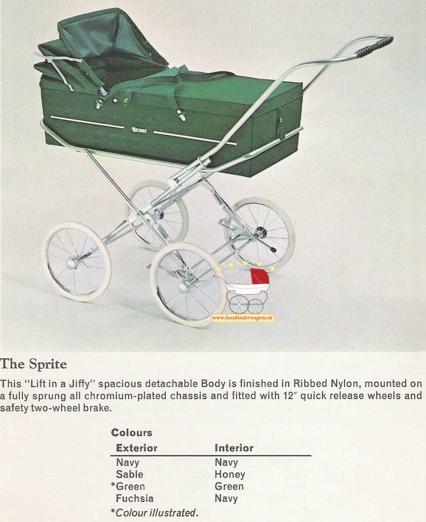 Sprite, 1975