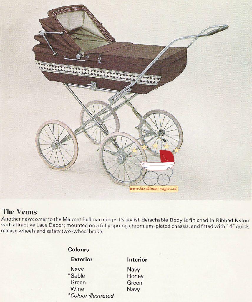 Venus 1976